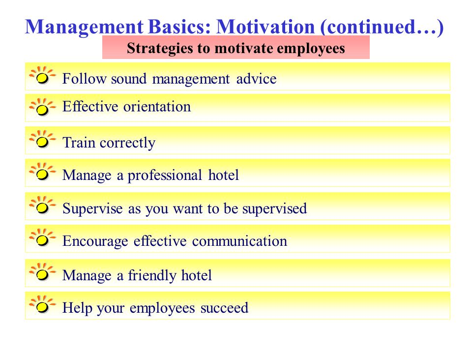 Management Basics: Motivation (continued…)