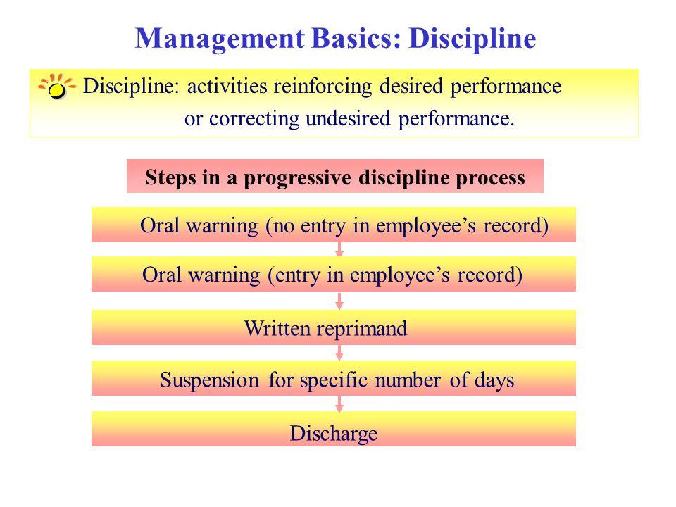 Management Basics: Discipline