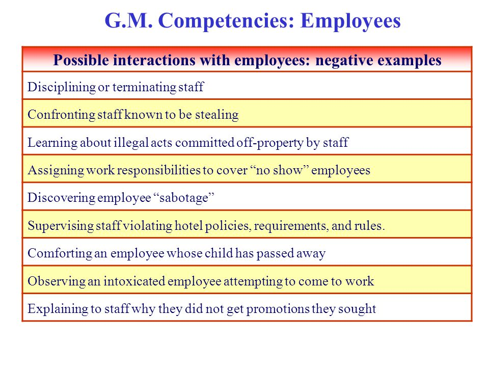 G.M. Competencies: Employees