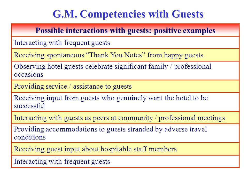 G.M. Competencies with Guests