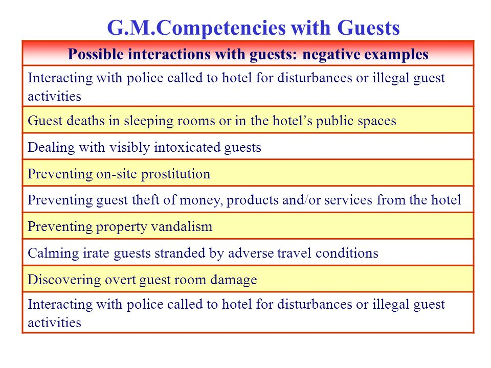 G.M.Competencies with Guests