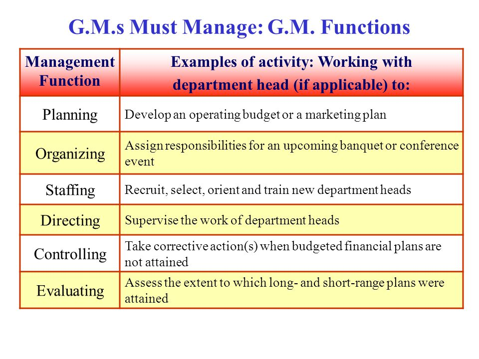 G.M.s Must Manage: G.M. Functions