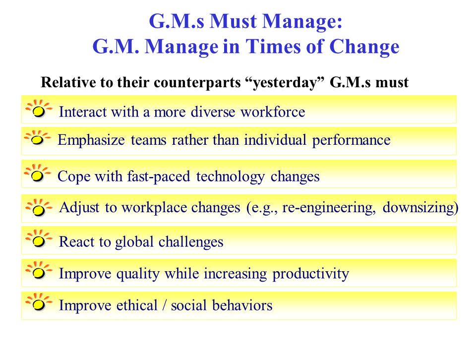 G.M.s Must Manage: G.M. Manage in Times of Change