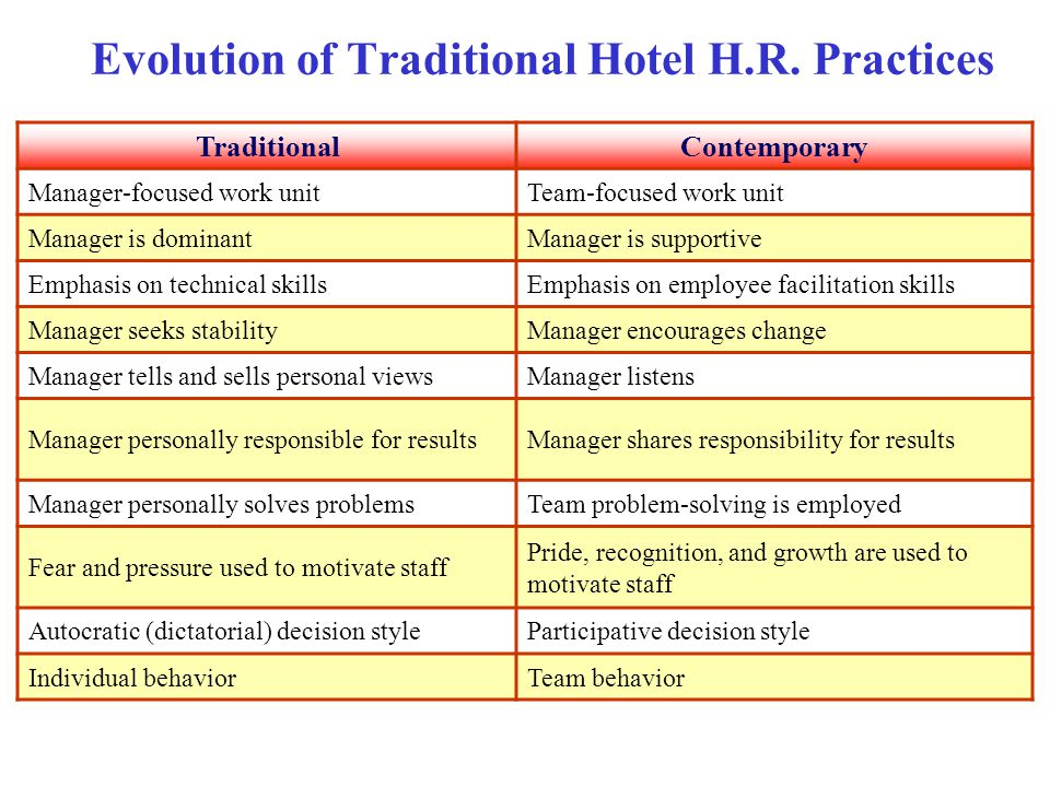 Evolution of Traditional Hotel H.R. Practices