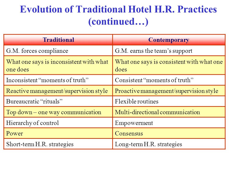 Evolution of Traditional Hotel H.R. Practices (continued…)
