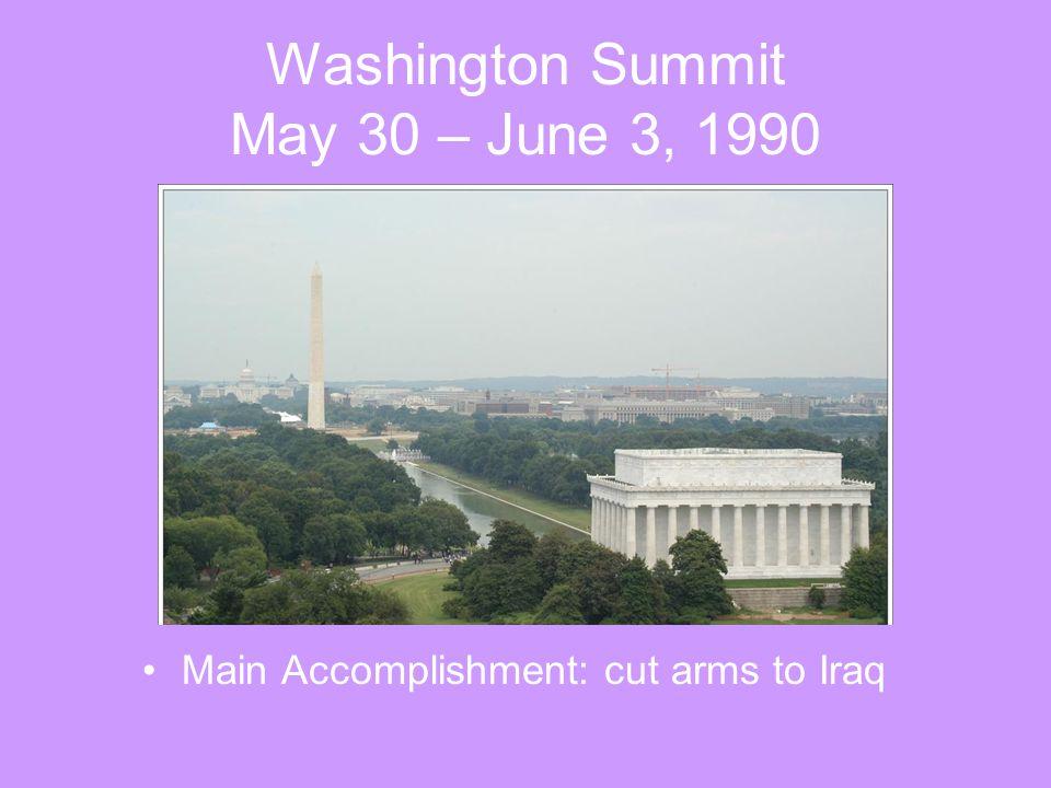 Washington Summit May 30 – June 3, 1990