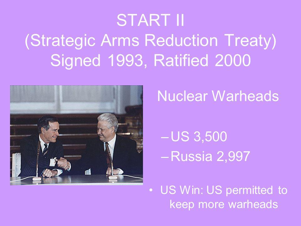 START II (Strategic Arms Reduction Treaty) Signed 1993, Ratified 2000