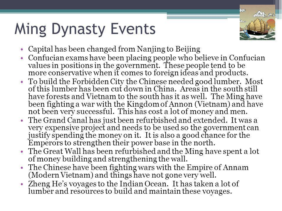 Ming Dynasty Events Capital has been changed from Nanjing to Beijing