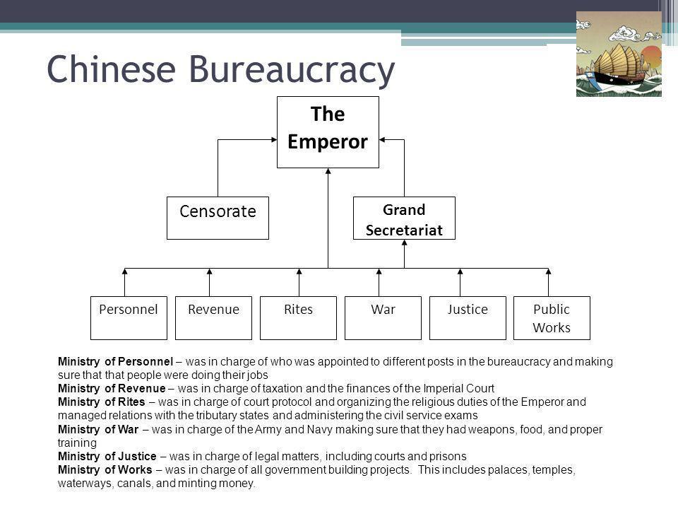 Chinese Bureaucracy The Emperor Censorate Grand Secretariat Personnel