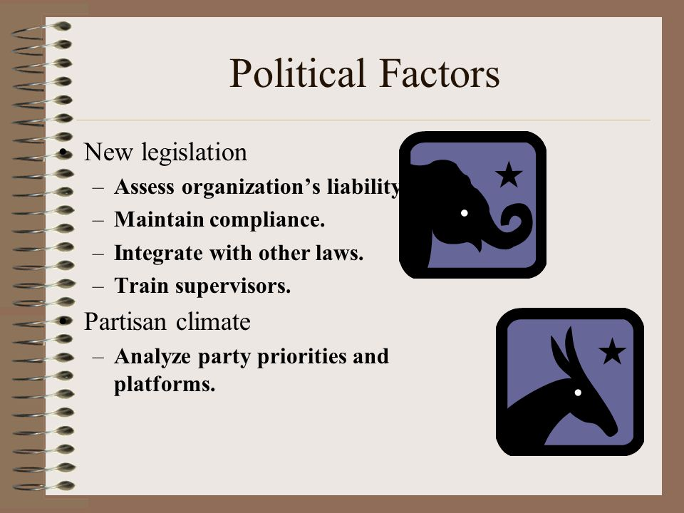 Political Factors New legislation Partisan climate