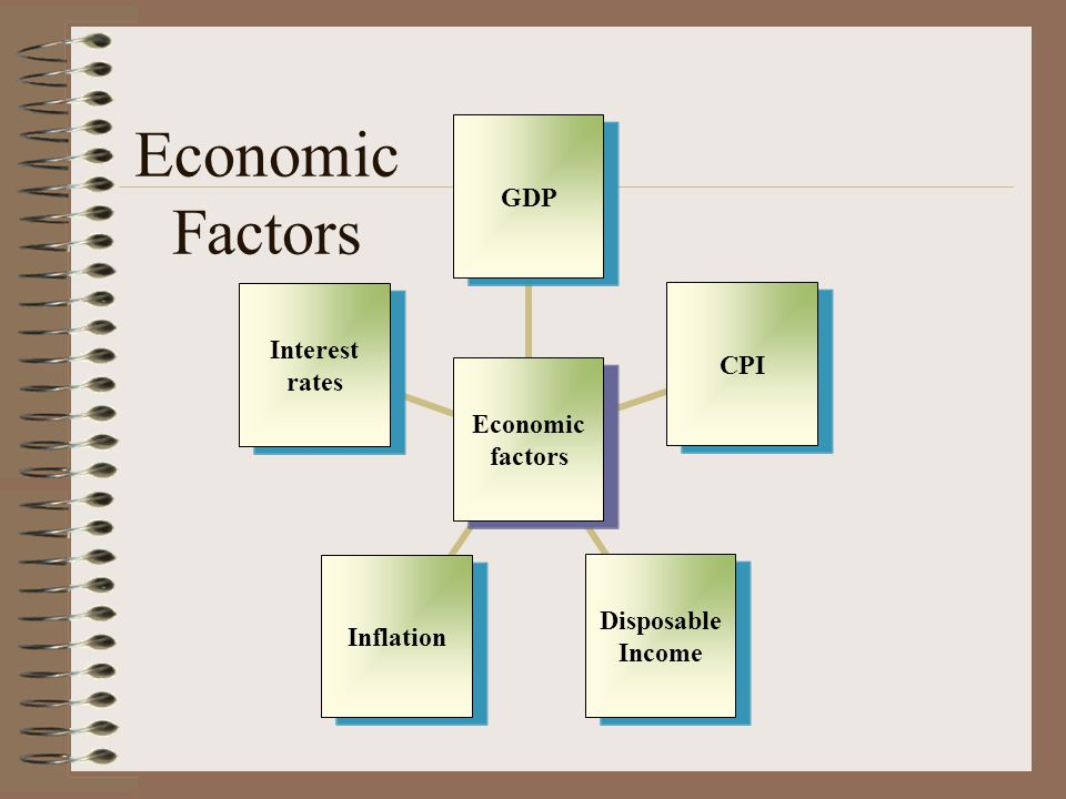 factors responsible for the growth of international business Factors responsible for the growth of international business since the second world war, international business appeared as the main.