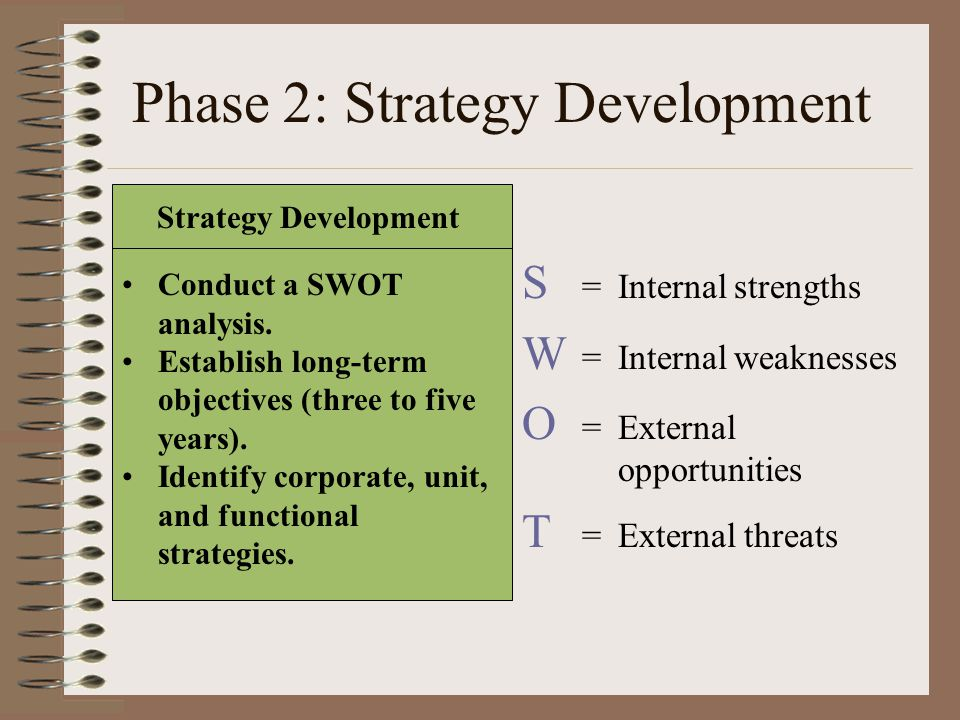 Phase 2: Strategy Development