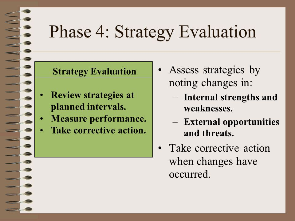 Phase 4: Strategy Evaluation