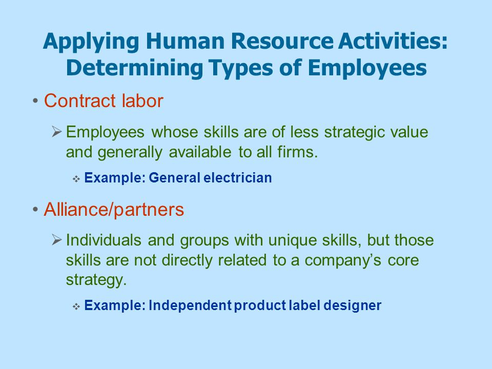 Applying Human Resource Activities: Determining Types of Employees