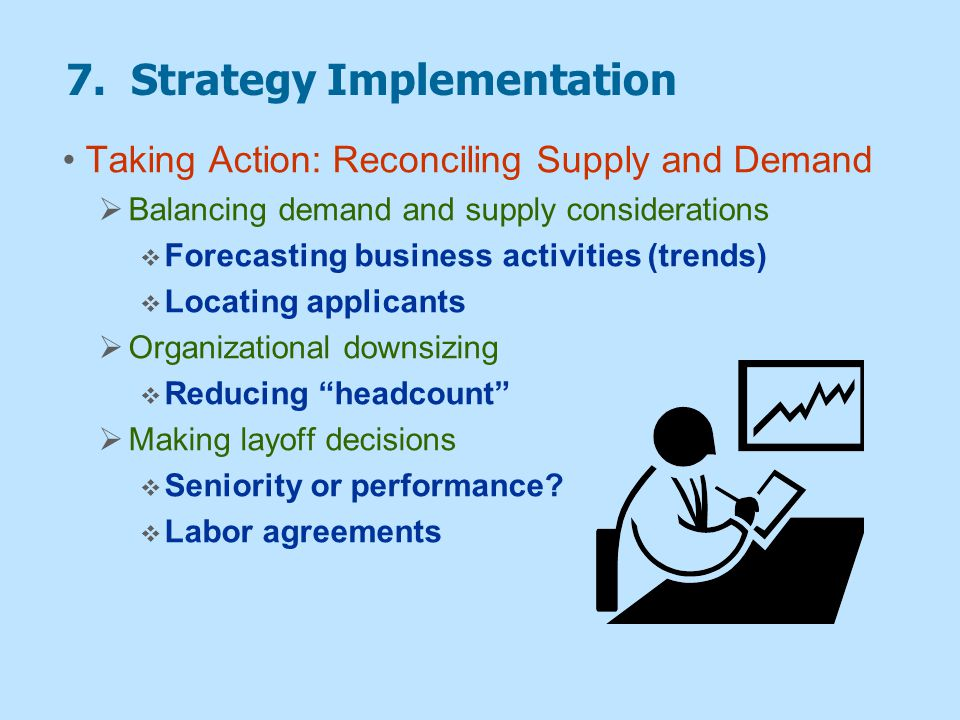 7. Strategy Implementation
