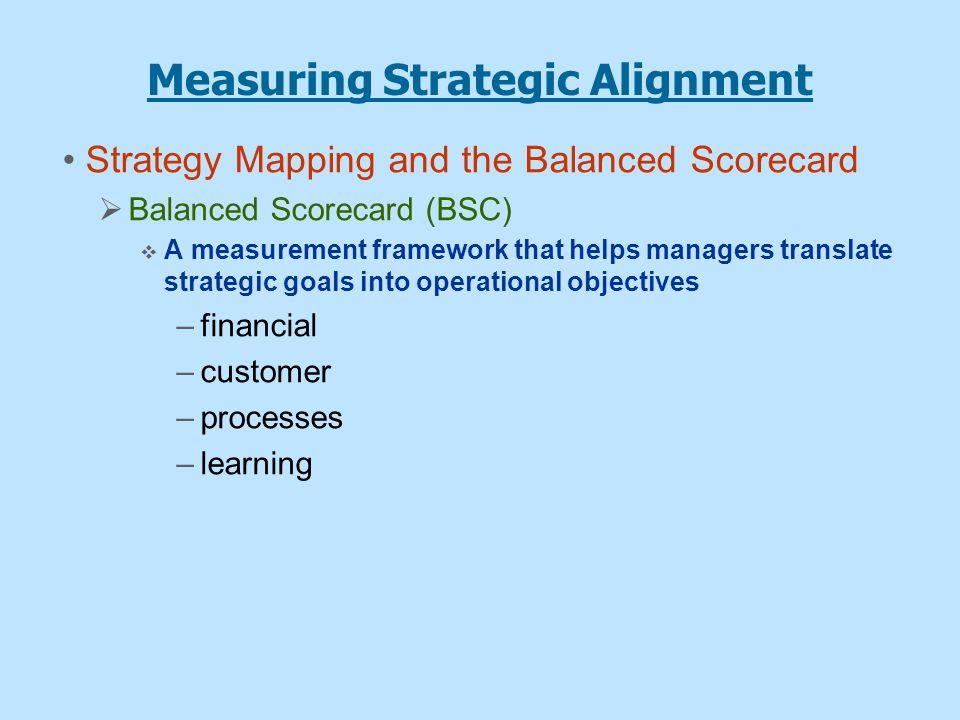 Measuring Strategic Alignment