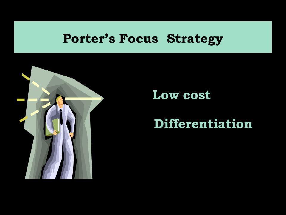Porter's Focus Strategy