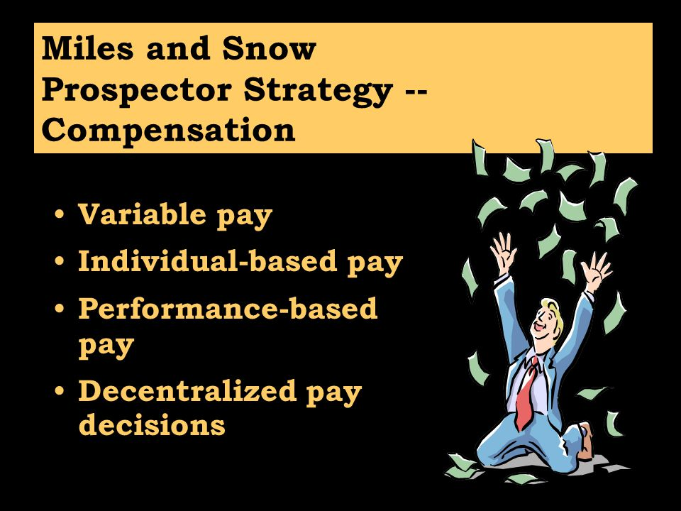 Miles and Snow Prospector Strategy --Compensation