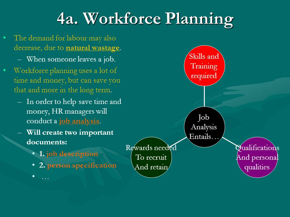 4a. Workforce Planning The demand for labour may also decrease, due to natural wastage. When someone leaves a job.