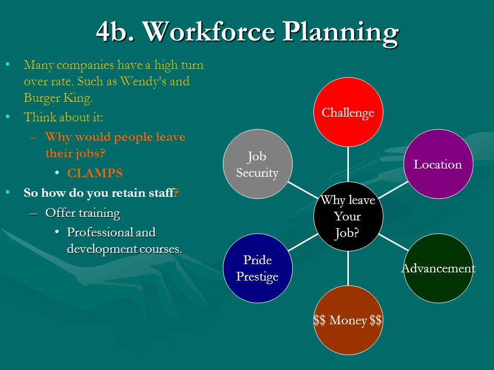 4b. Workforce Planning Many companies have a high turn over rate. Such as Wendy's and Burger King. Think about it: