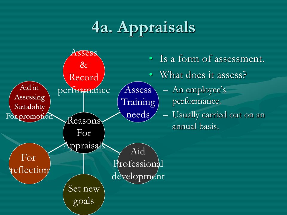 4a. Appraisals Is a form of assessment. What does it assess & Record