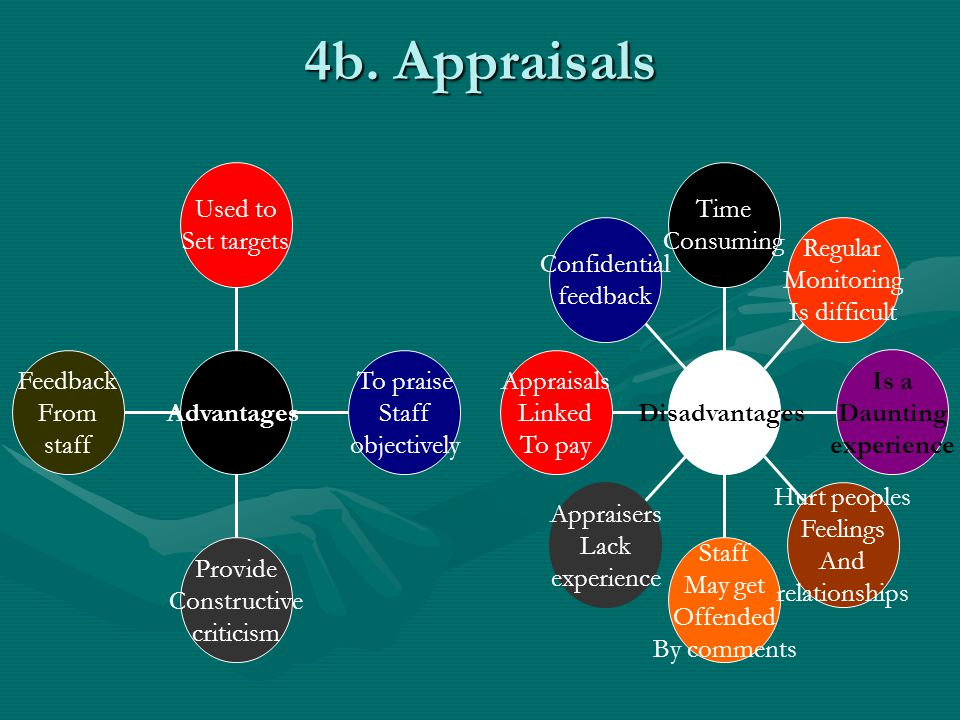 4b. Appraisals Feedback From staff Provide Constructive criticism