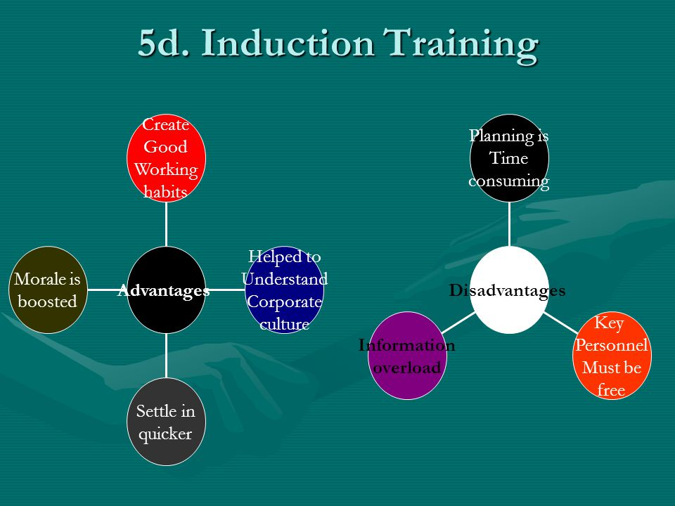5d. Induction Training Morale is boosted Settle in quicker Helped to