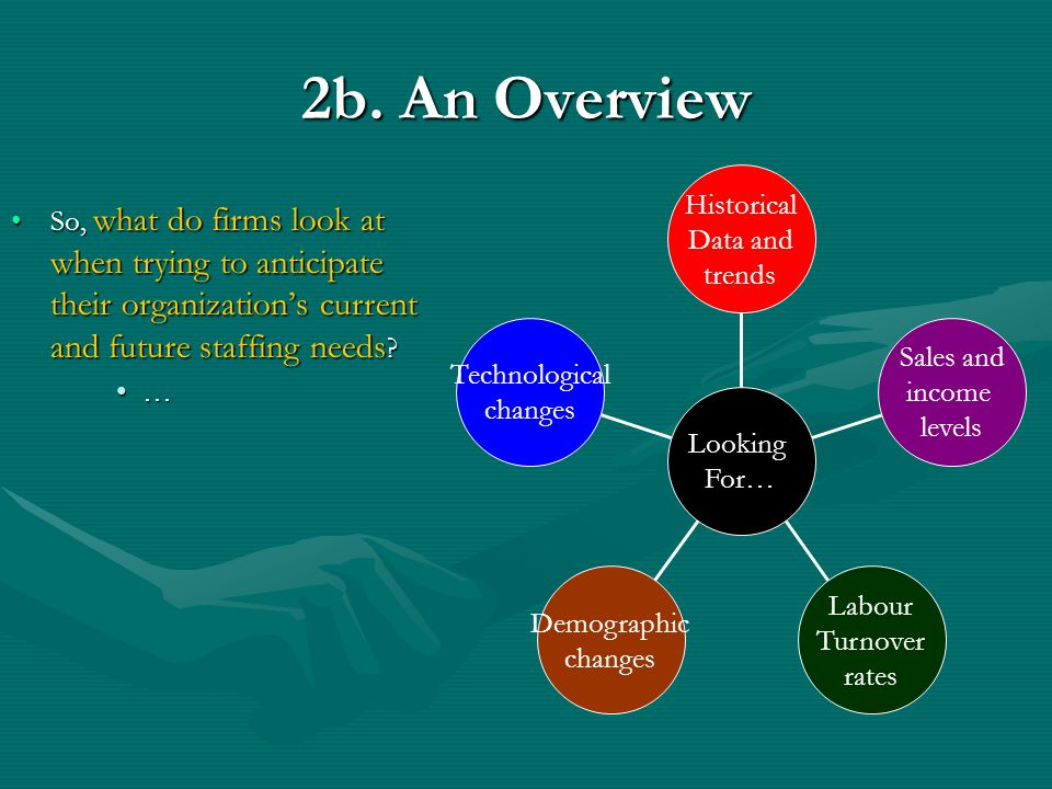 2b. An Overview Historical