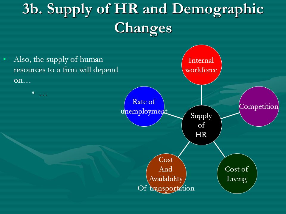 3b. Supply of HR and Demographic Changes