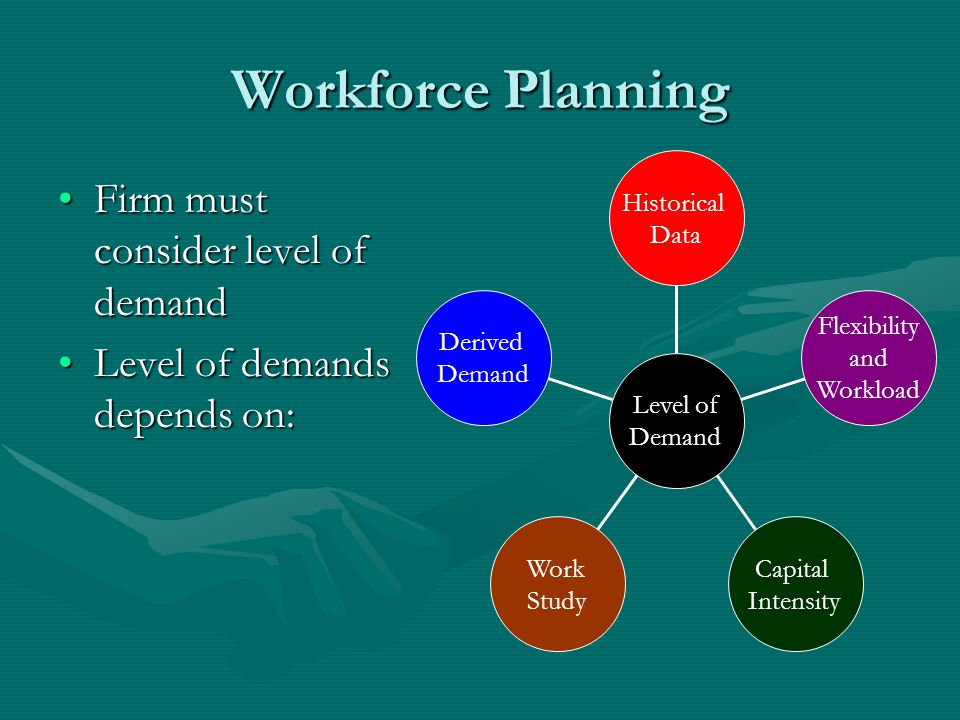 Workforce Planning Firm must consider level of demand