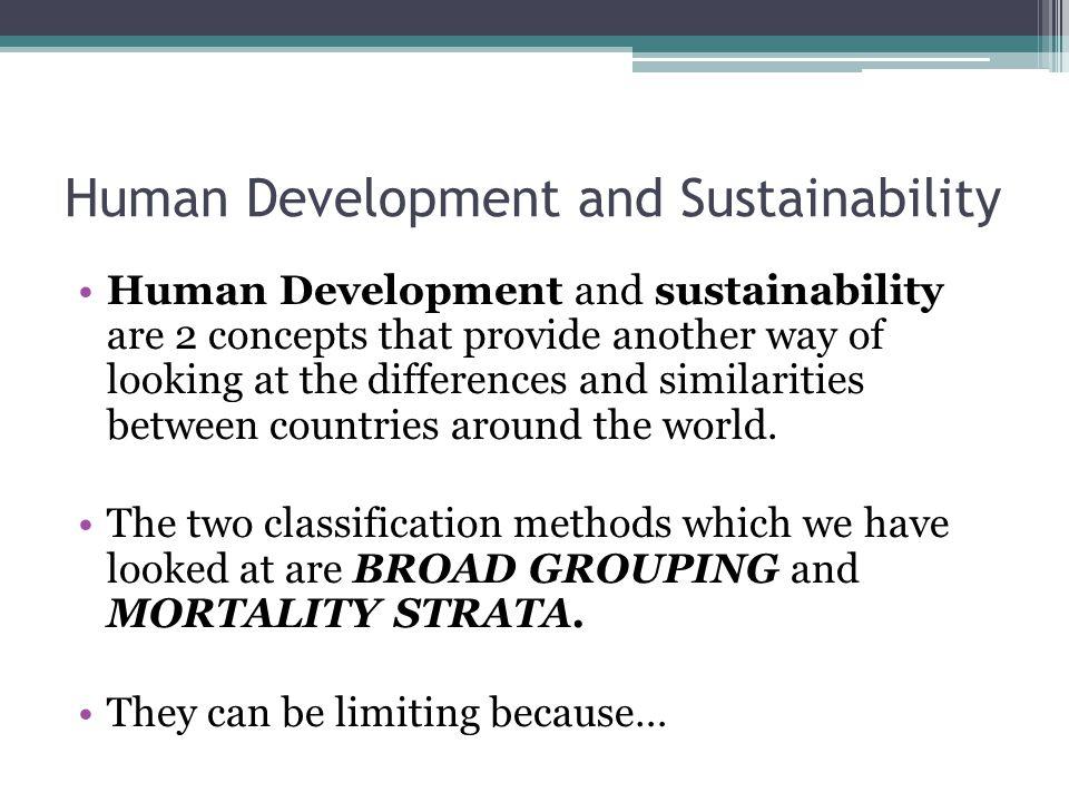 Human Development and Sustainability