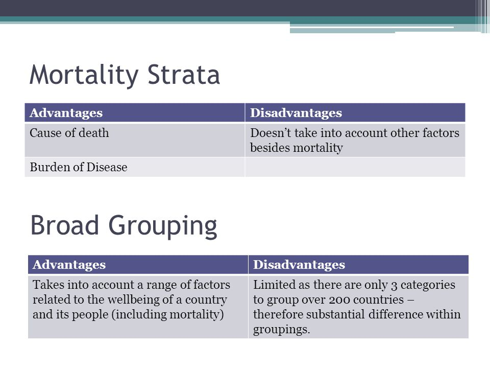 mortality disadvantages Start studying epidemiology of mortality pros and cons learn vocabulary, terms, and more with flashcards, games, and other study tools.