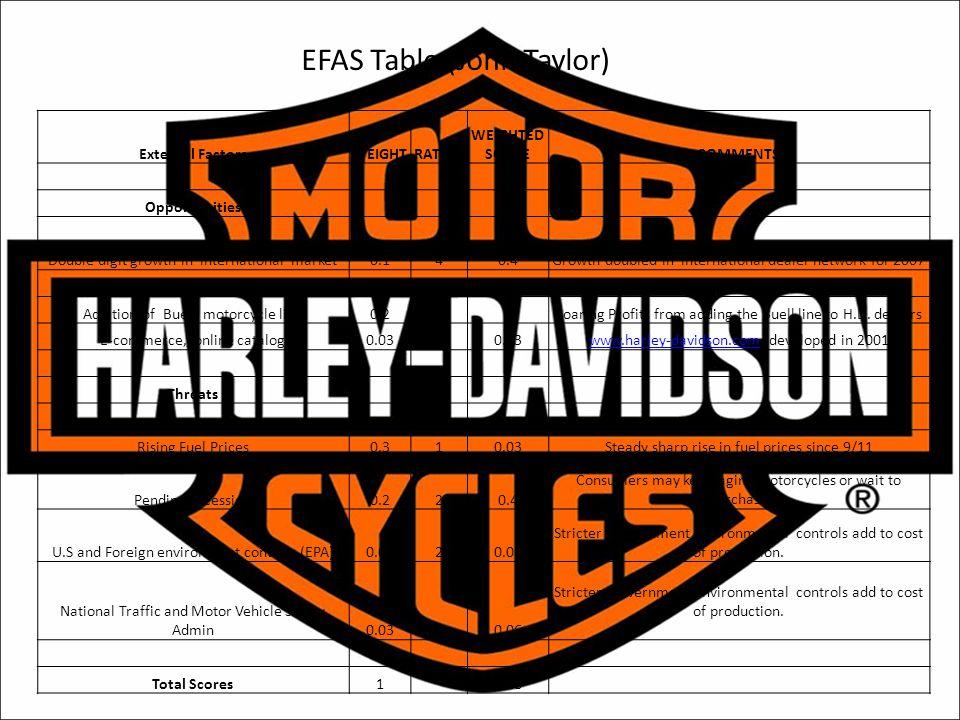 EFAS Table (John Taylor)