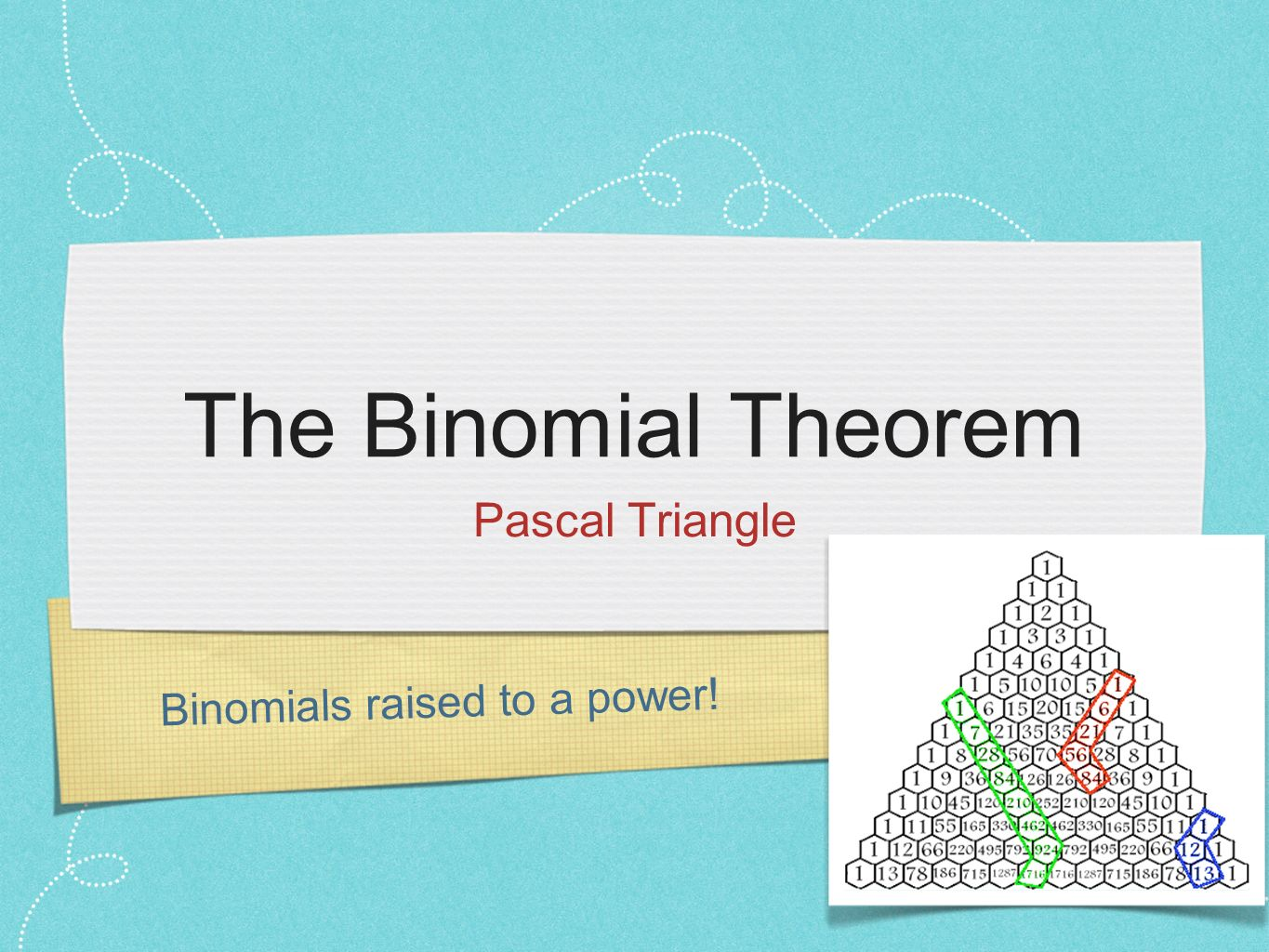 The Binomial Theorem Pascal Triangle Binomials raised to a power!