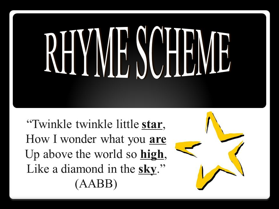 RHYME SCHEME Twinkle twinkle little star, How I wonder what you are