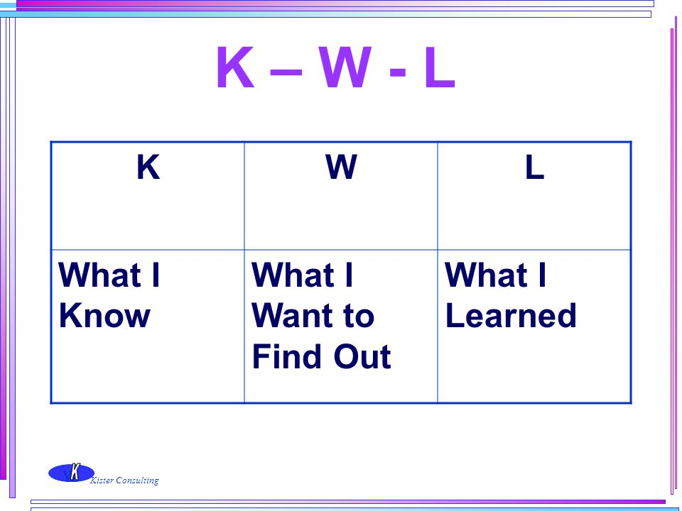K – W - L K W L What I Know What I Want to Find Out What I Learned