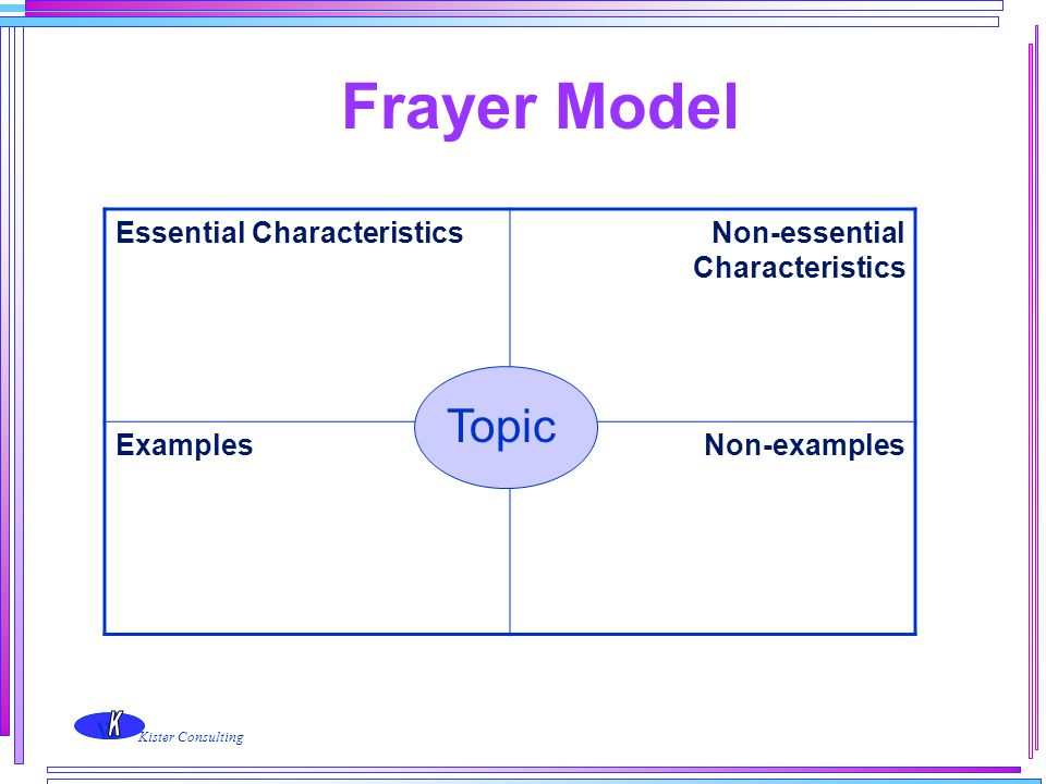 Frayer Model Topic Essential Characteristics