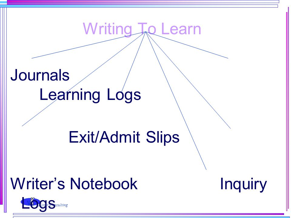 Journals Learning Logs