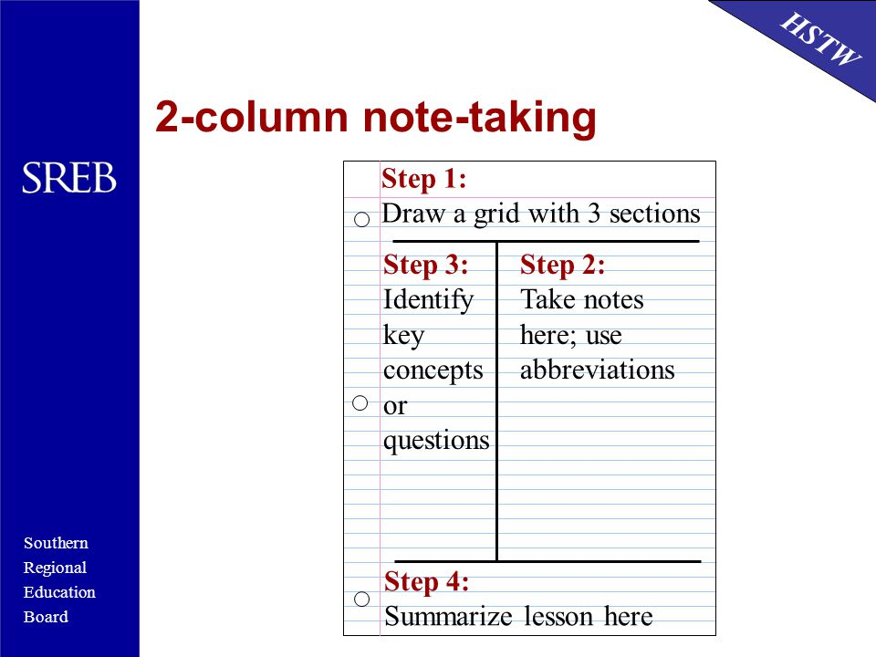 2-column note-taking Step 1: Draw a grid with 3 sections