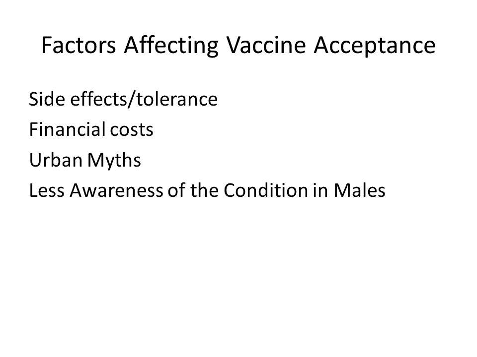 Factors Affecting Vaccine Acceptance