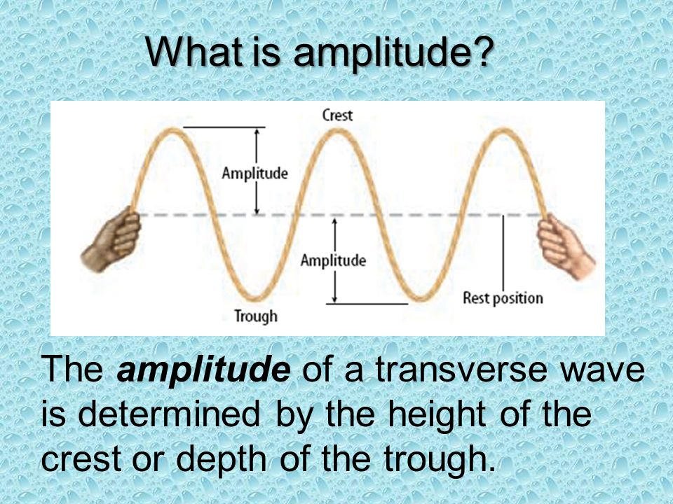 What is amplitude.