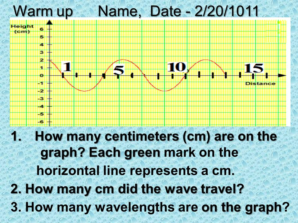 Warm up Name, Date - 2/20/1011 How many centimeters (cm) are on the graph Each green mark on the.