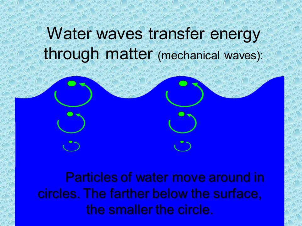 Water waves transfer energy through matter (mechanical waves):
