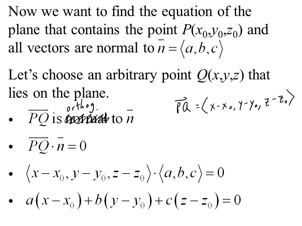 Now we want to find the equation of the plane that contains the point P(x0,y0,z0) and all vectors are normal to