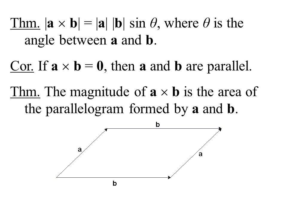 Thm. |a  b| = |a| |b| sin θ, where θ is the angle between a and b.