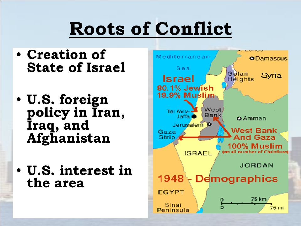 Roots of Conflict Creation of State of Israel