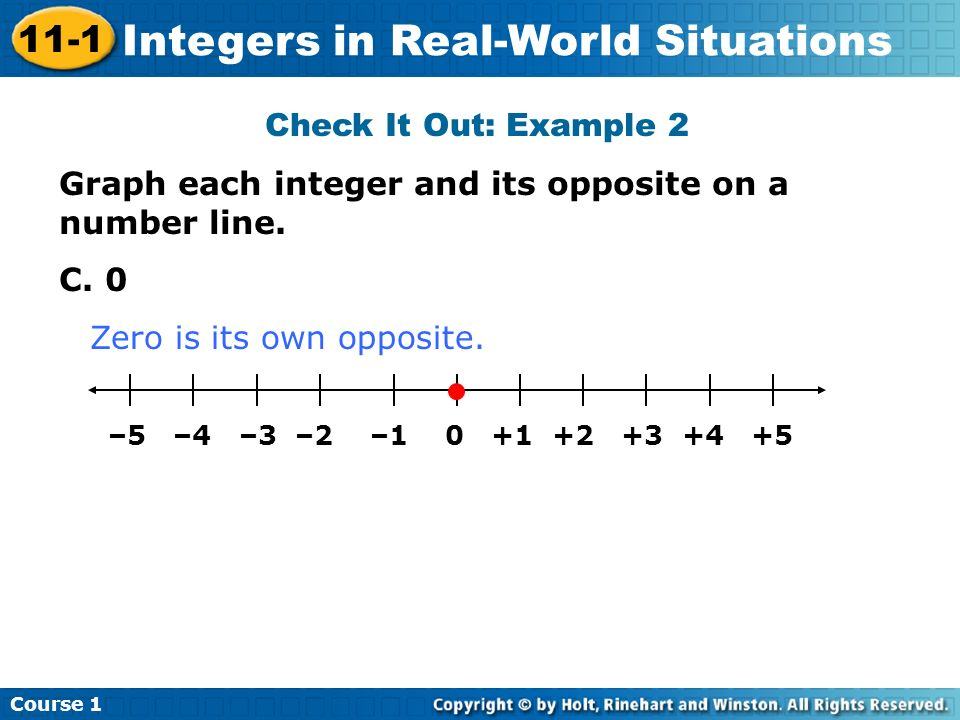 Graph each integer and its opposite on a number line.