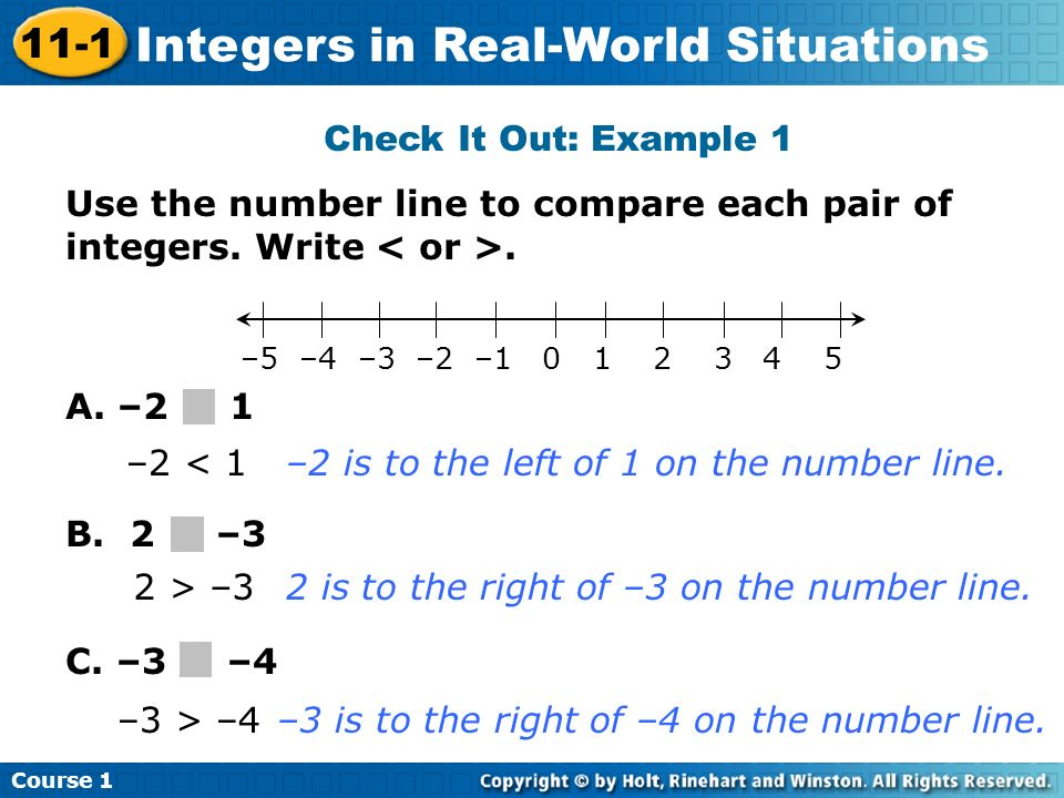 –2 is to the left of 1 on the number line.