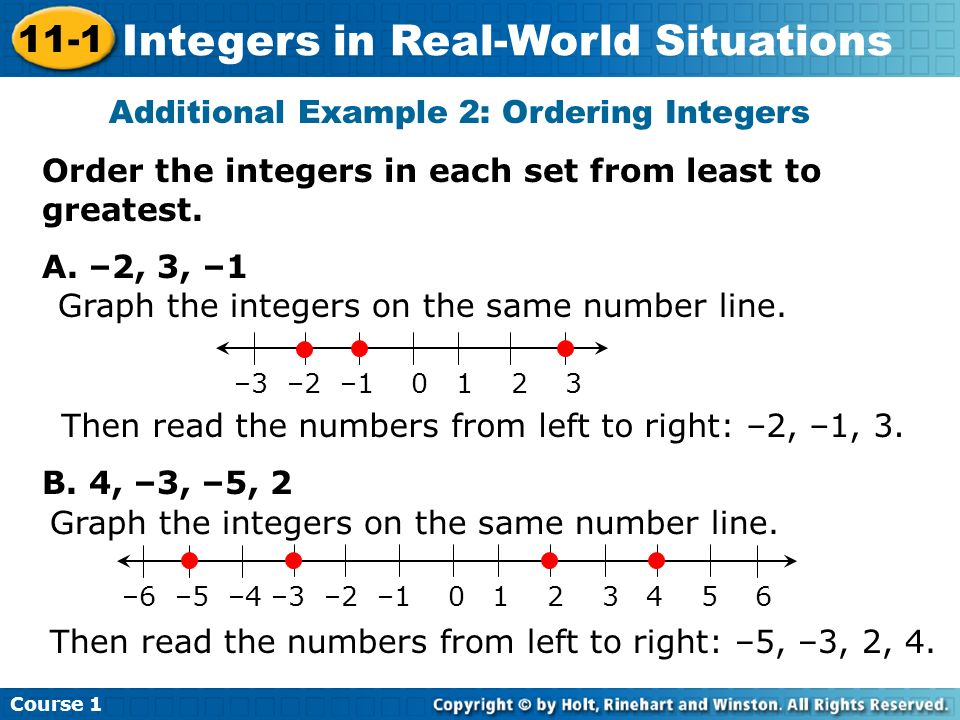 Additional Example 2: Ordering Integers