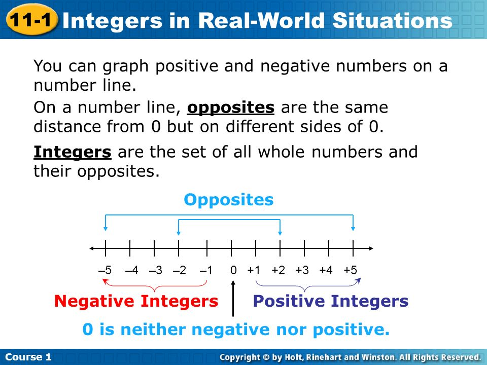 You can graph positive and negative numbers on a number line.